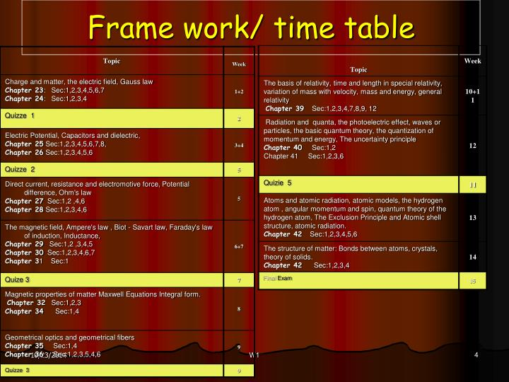 Frame work/ time table