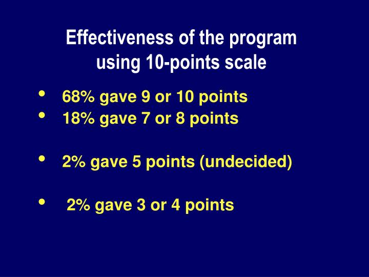 Effectiveness of the program