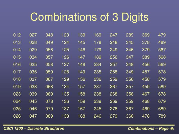 Combinations of 3 Digits