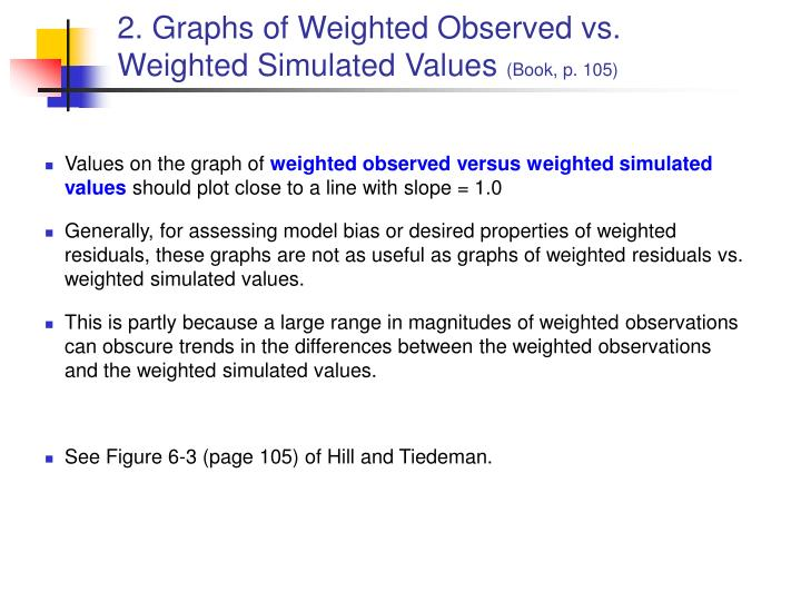 2. Graphs of Weighted Observed vs.