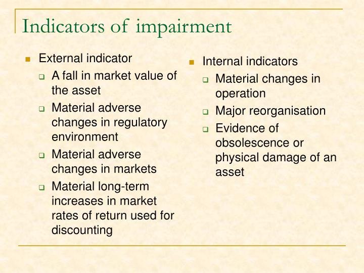 External indicator