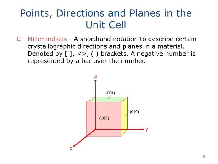 Points, Directions and Planes in the Unit Cell