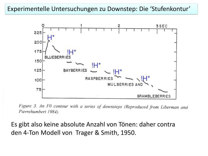 Experimentelle Untersuchungen zu Downstep: Die 'Stufenkontur'