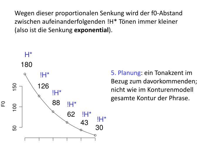 Wegen dieser proportionalen Senkung wird der f0-Abstand zwischen aufeinanderfolgenden !H* T