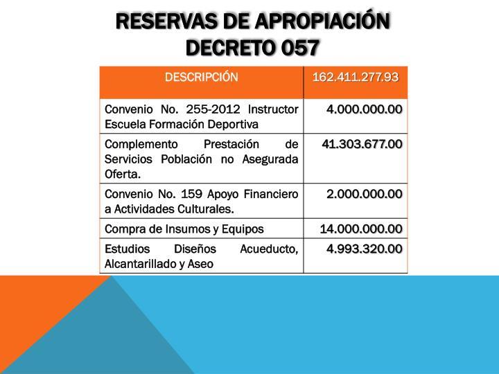 Reservas de apropiación Decreto 057