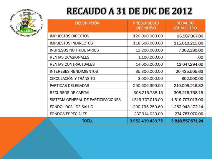 RECAUDO A 31 DE DIC DE 2012