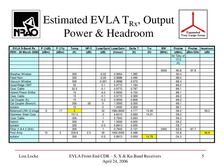 Estimated EVLA T