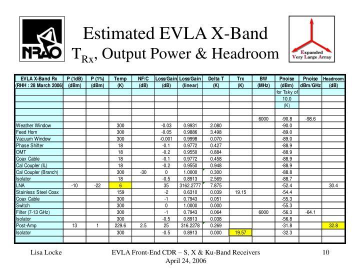 Estimated EVLA X-Band