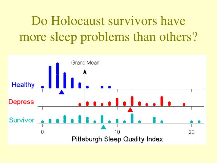 Do Holocaust survivors have more sleep problems than others?