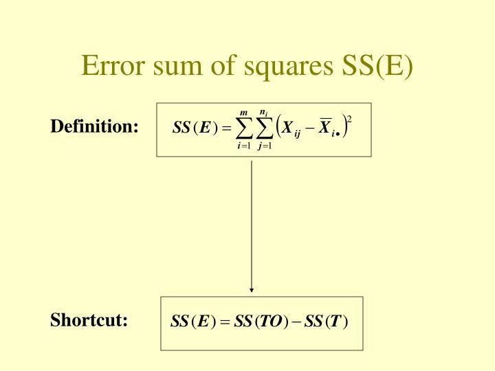 Error sum of squares SS(E)