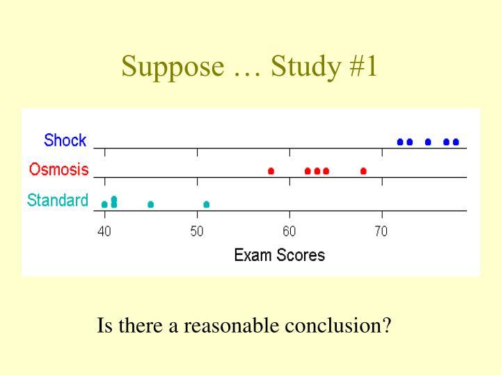 Suppose … Study #1