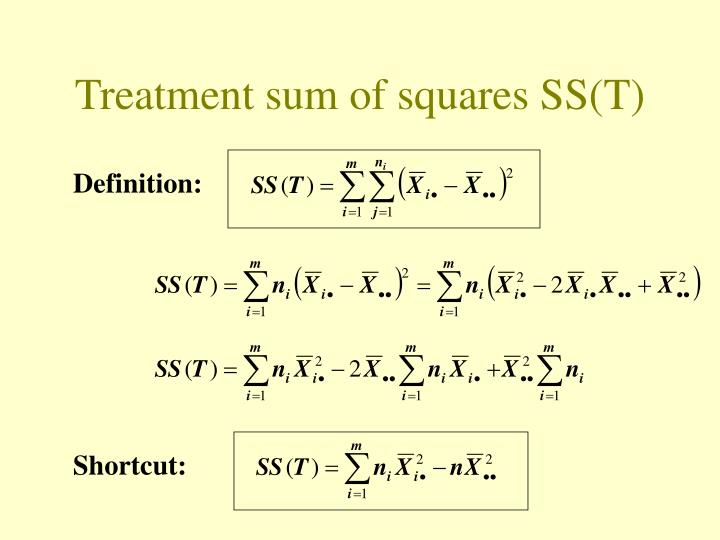 Treatment sum of squares SS(T)