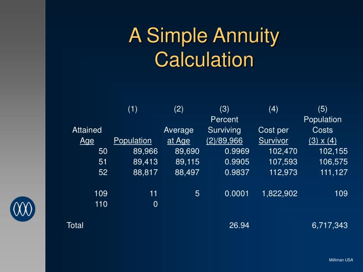 A Simple Annuity Calculation