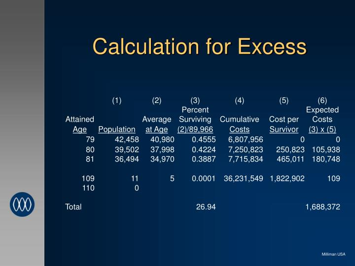 Calculation for Excess