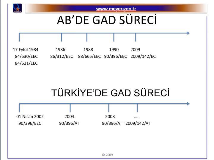 AB'DE GAD SÜRECİ