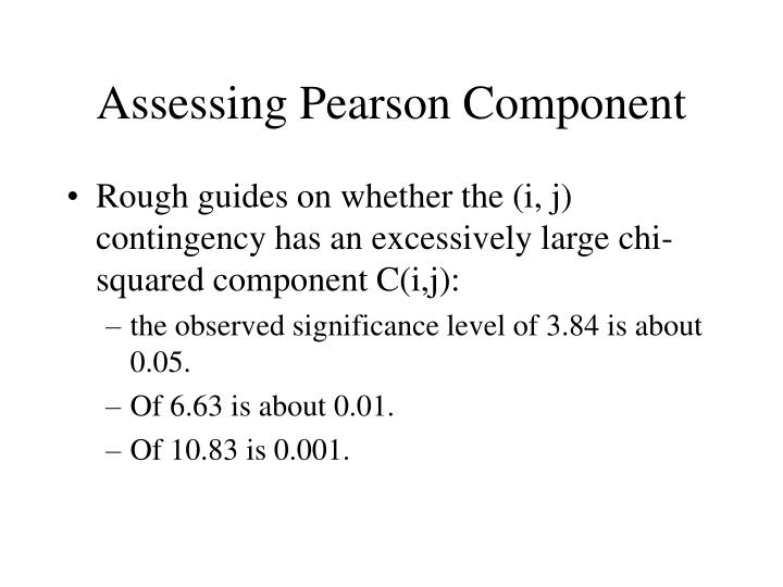 Assessing Pearson Component