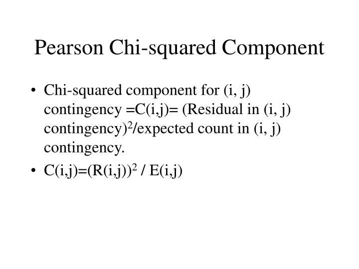 Pearson Chi-squared Component