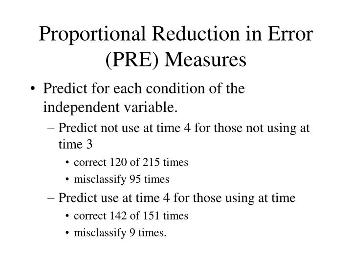 Proportional Reduction in Error (PRE) Measures