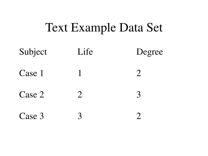 Text Example Data Set