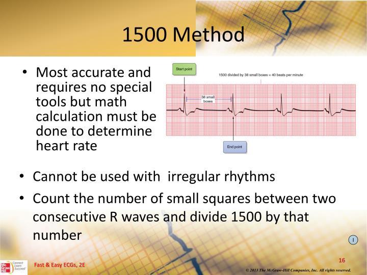 1500 Method