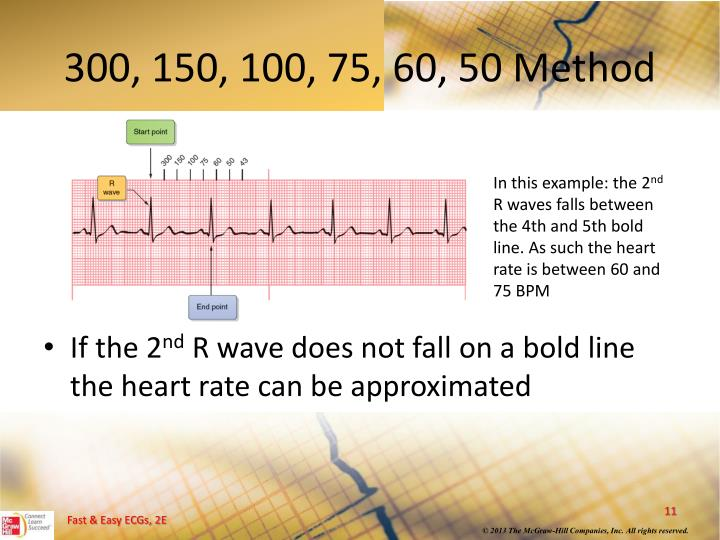 300, 150, 100, 75, 60, 50 Method