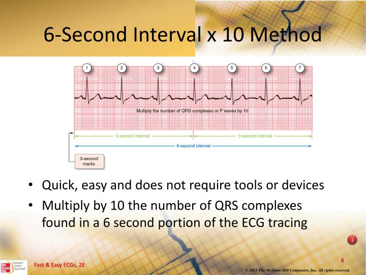 6-Second Interval x 10 Method