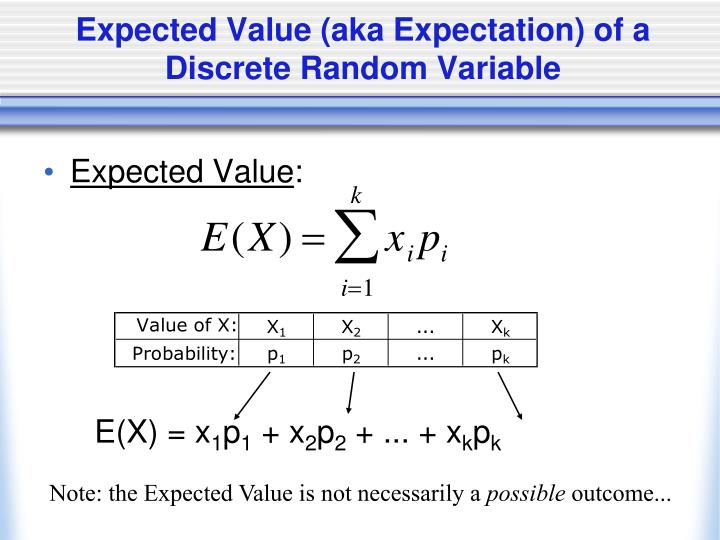 Expected Value Roulette Example Poker Zu Viert