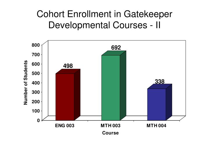 Cohort Enrollment in Gatekeeper