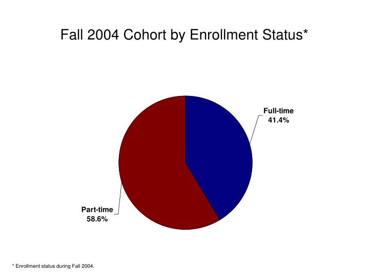 Fall 2004 Cohort by Enrollment Status*