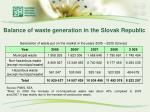 balance of waste generation in the slovak republic