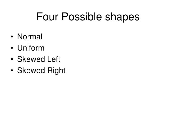 Four Possible shapes