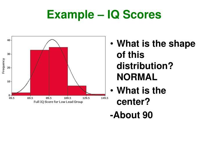 Example – IQ Scores