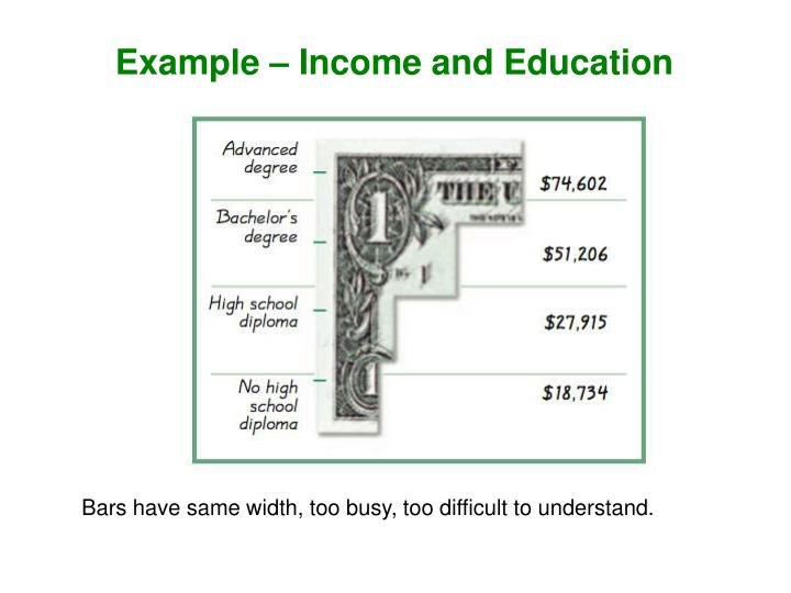 Example – Income and Education