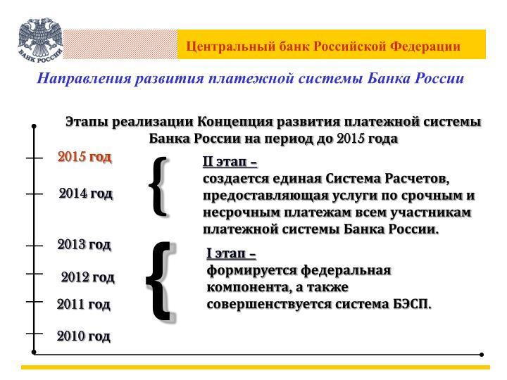 Направления развития платежной системы Банка России