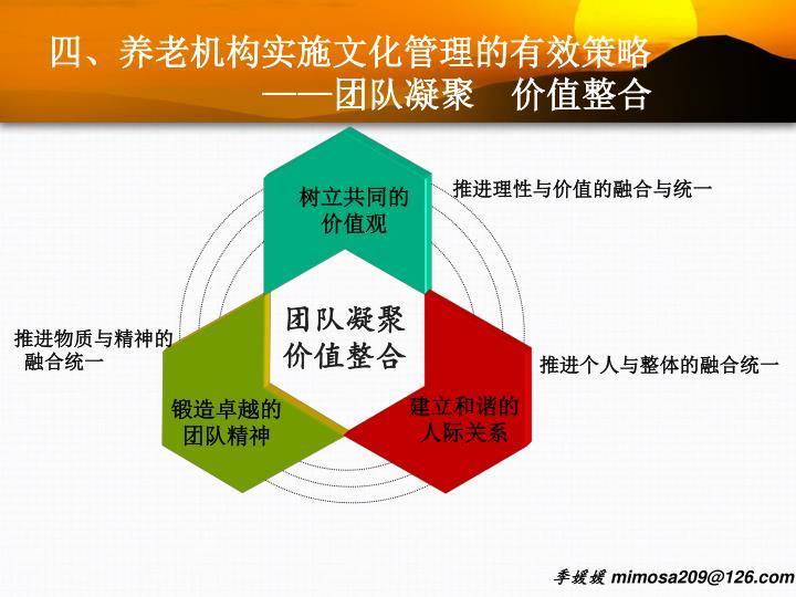 四、养老机构实施文化管理的有效策略