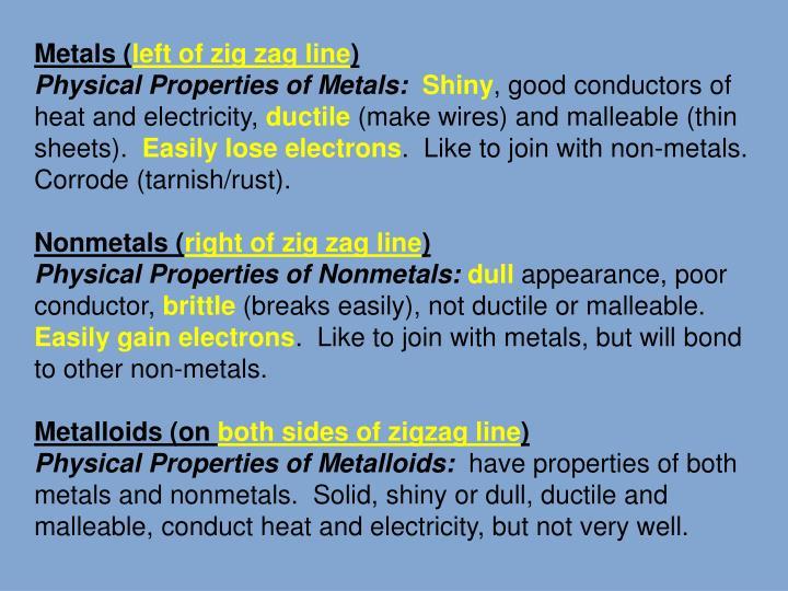 Metals (