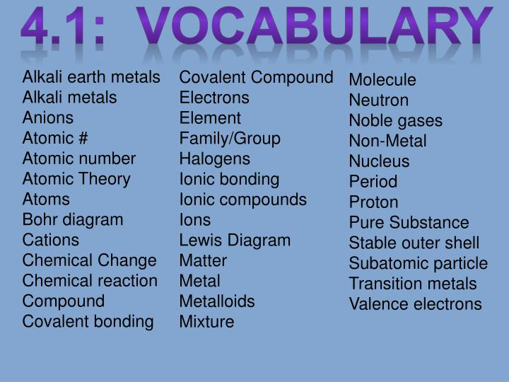 4.1:  VOCABULARY