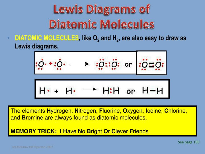 Lewis Diagrams of