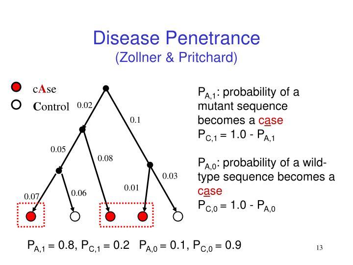 Disease Penetrance
