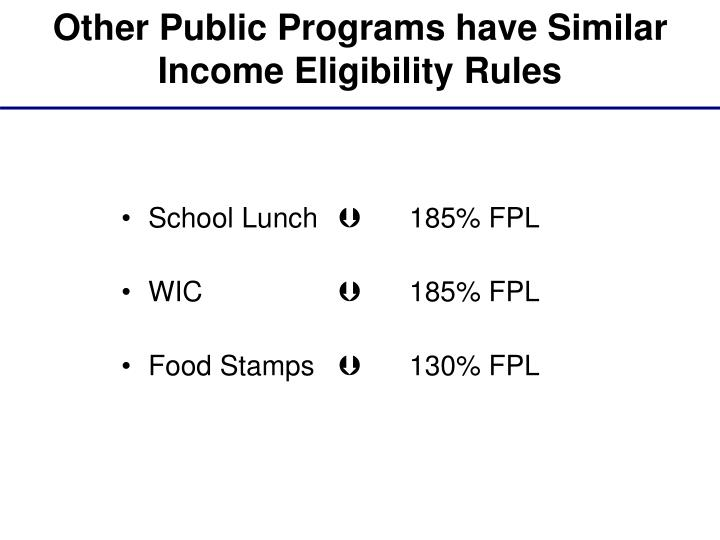 Other Public Programs have Similar Income Eligibility Rules