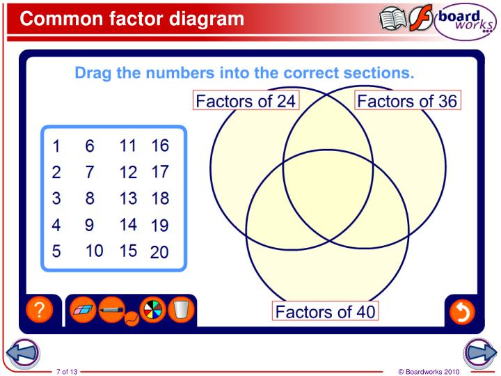 Common factor diagram