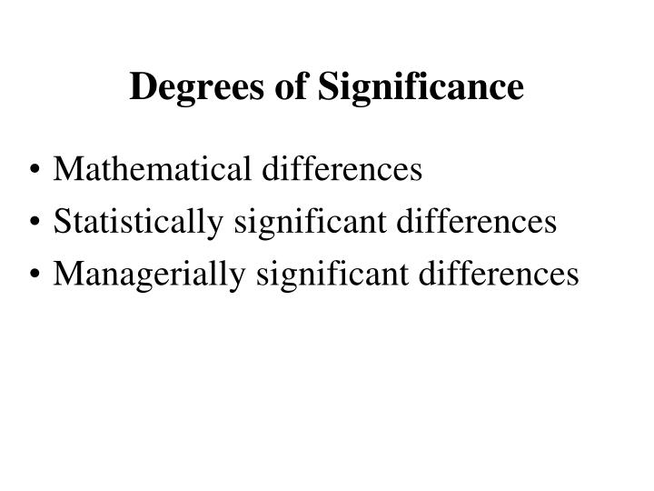Degrees of Significance