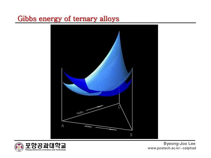 Gibbs energy of ternary alloys