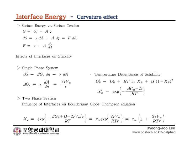 Interface Energy