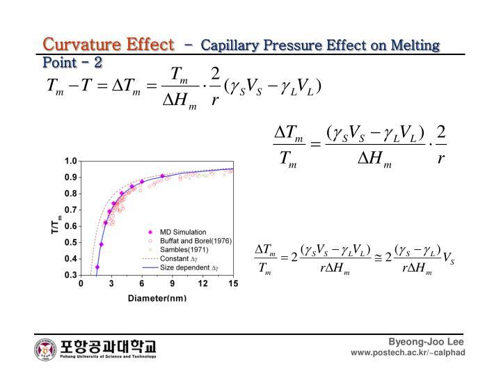 Curvature Effect