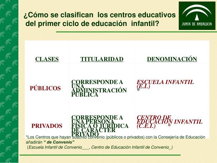 ¿Cómo se clasifican  los centros educativos