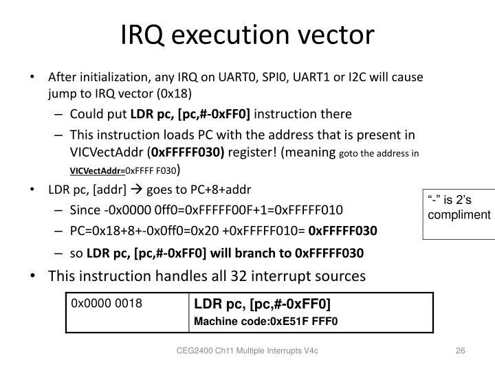 IRQ execution vector