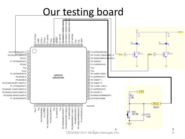Our testing board