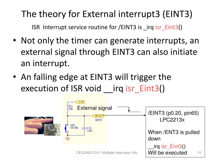 The theory for External interrupt3 (EINT3)