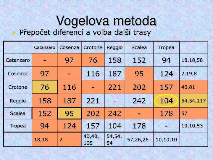 Vogelova metoda